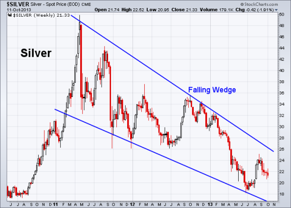 Silver 10-11-2013 (Weekly)