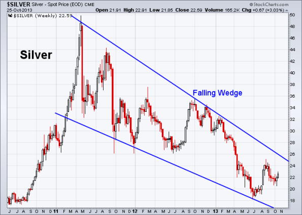 Silver 10-25-2013 (Weekly)