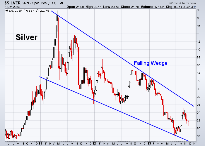 Silver 10-4-2013 (Weekly)
