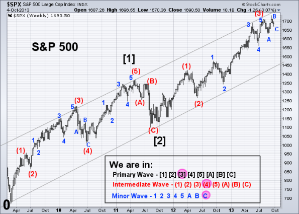 SPX Elliott Wave 10-4-2013 (Weekly)