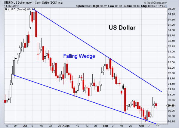 USD 10-11-2013