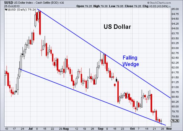 USD 10-25-2013