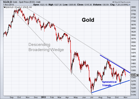 GOLD 11-1-2013
