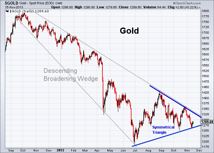 GOLD 11-15-2013