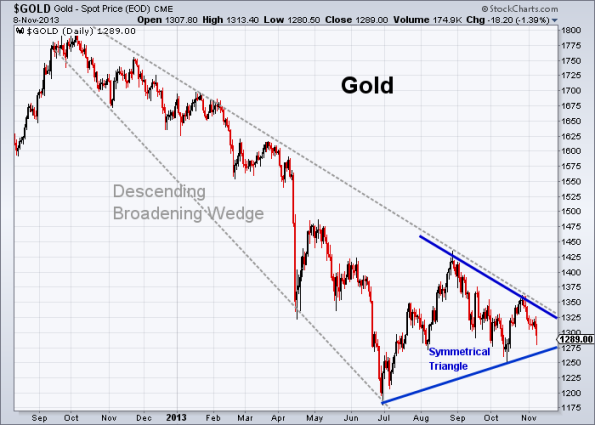GOLD 11-8-2013