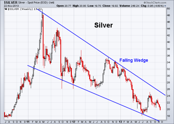 Silver 11-22-2013 (Weekly)