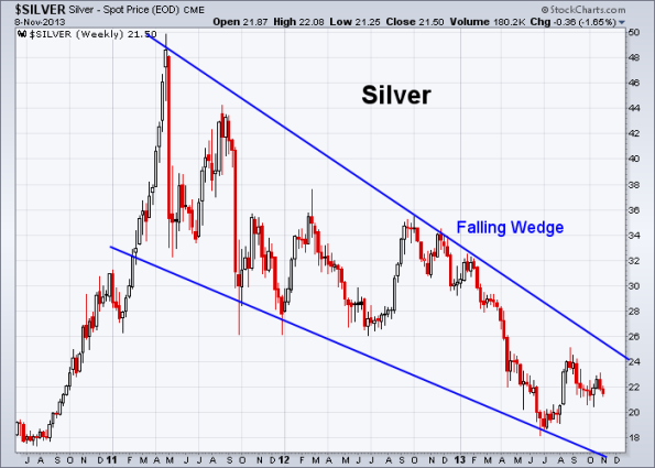 Silver 11-8-2013 (Weekly)
