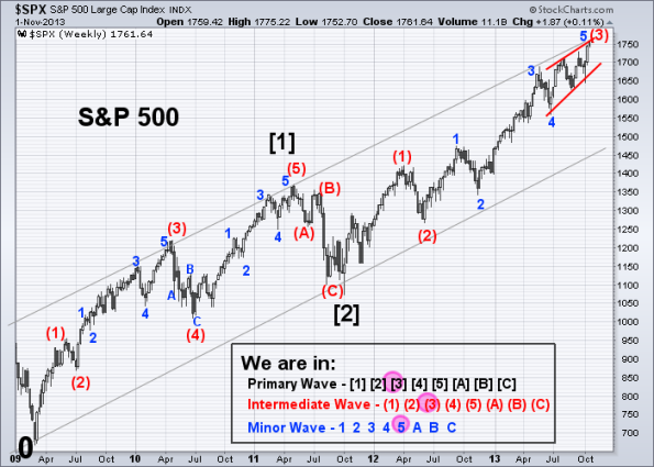 SPX Elliott Wave 11-1-2013 (Weekly)