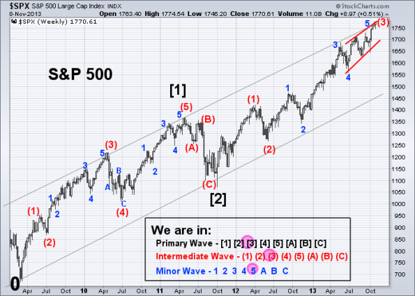 SPX Elliott Wave 11-8-2013 (Weekly)