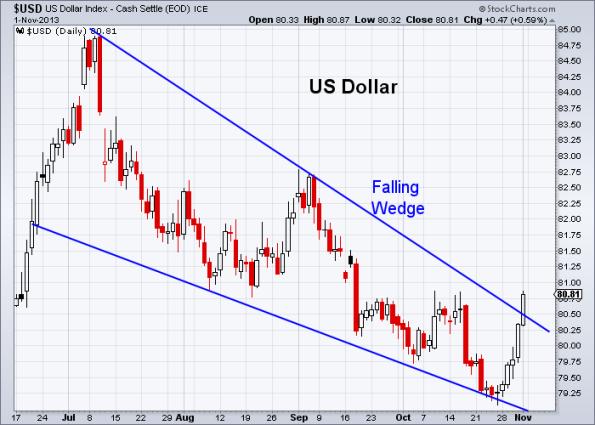 USD 11-1-2013