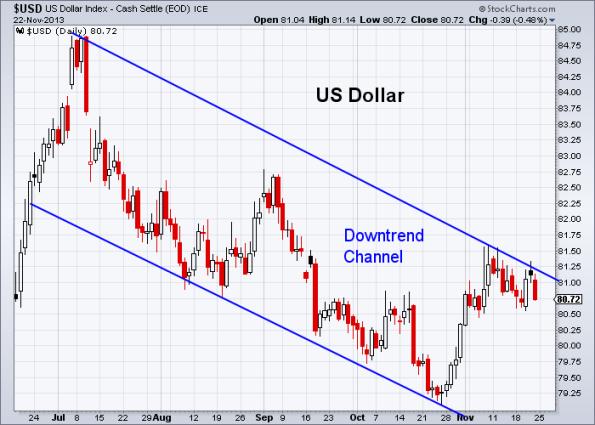 USD 11-22-2013