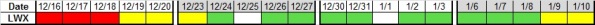 Next 4 wks LWX 12-13-2013