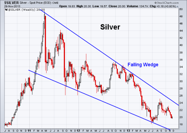 Silver 11-29-2013 (Weekly)