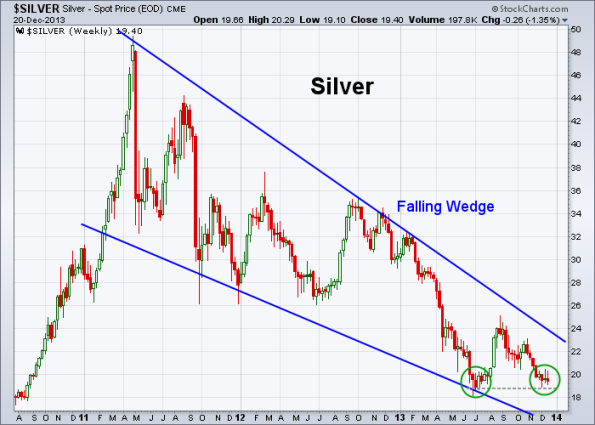 Silver 12-20-2013 (Weekly)