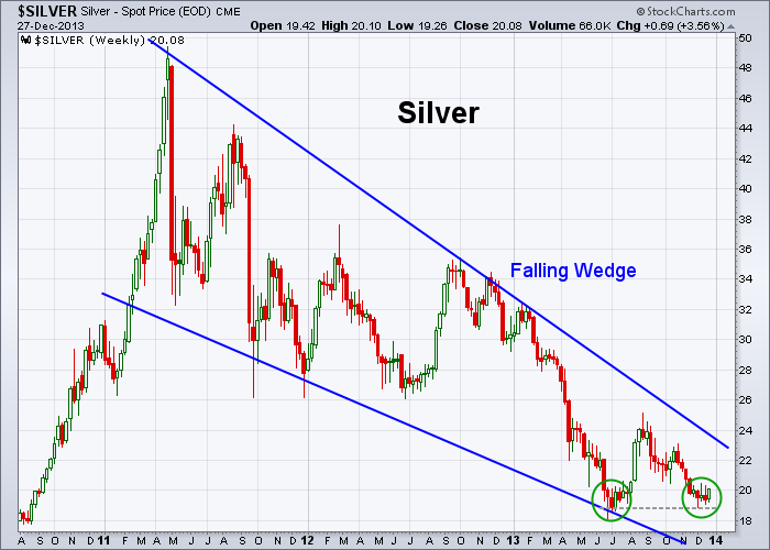 Silver 12-27-2013 (Weekly)