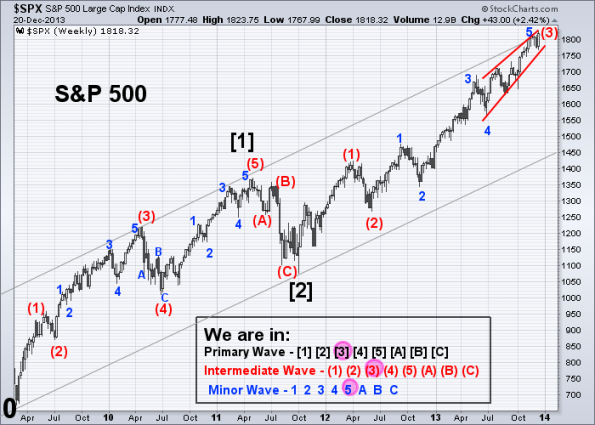 SPX Elliott Wave 12-20-2013 (Weekly)