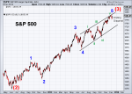 SPX Elliott Wave 12-6-2013 (Daily)
