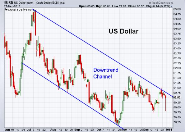 USD 12-27-2013