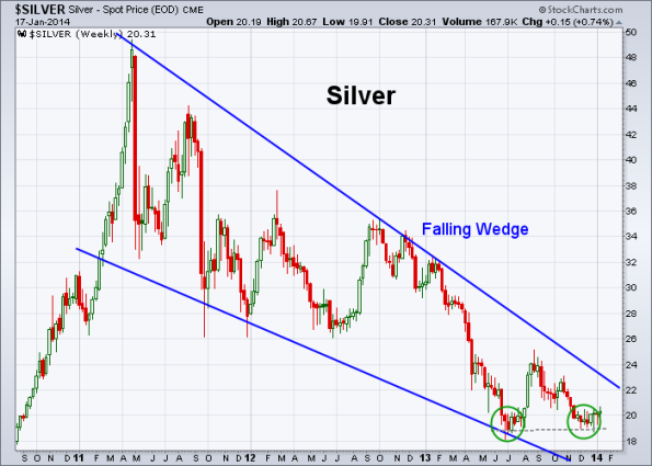 Silver 1-17-2014 (Weekly)