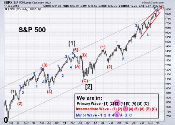 SPX Elliott Wave 1-17-2014 (Weekly)