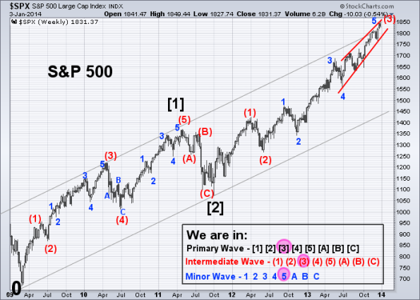 SPX Elliott Wave 1-3-2014 (Weekly)