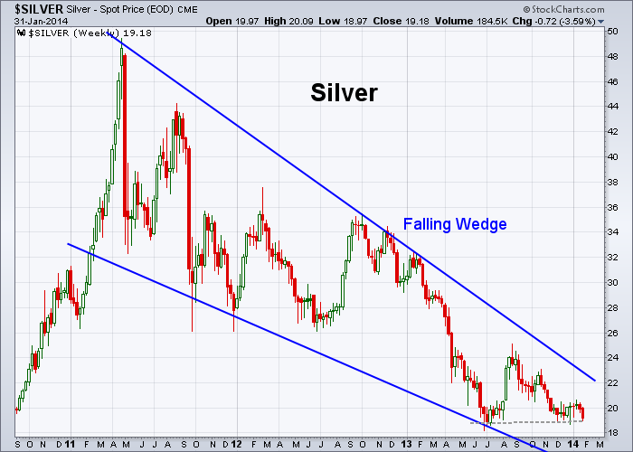 Silver 1-31-2014 (Weekly)