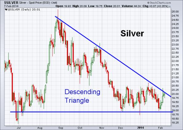 Silver 2-7-2014
