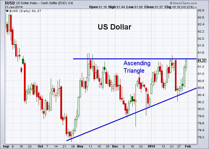 USD 1-31-2014