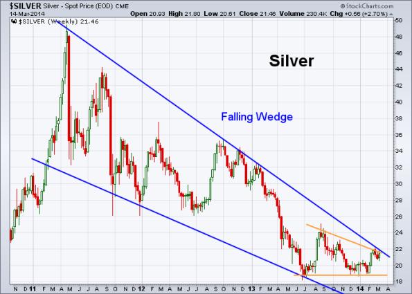 Silver 3-14-2014