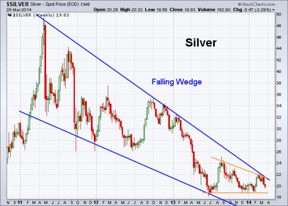 Silver 3-28-2014