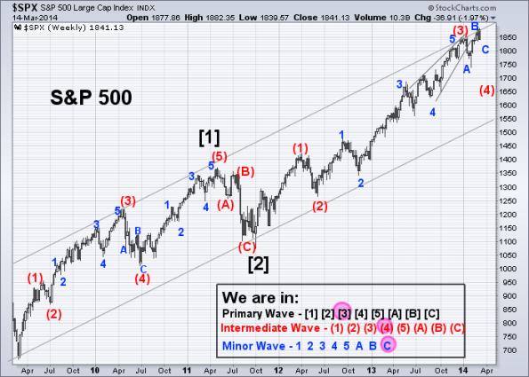 SPX Elliott Wave 3-14-2014 (Weekly)