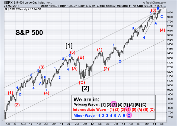 SPX Elliott Wave 3-21-2014 (Weekly)