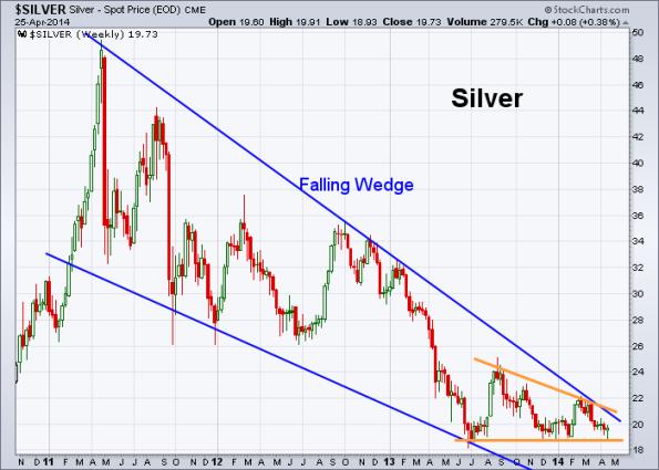Silver 4-25-2014