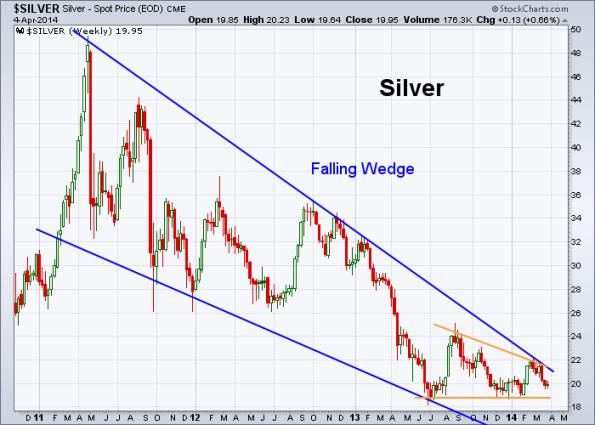 Silver 4-4-2014