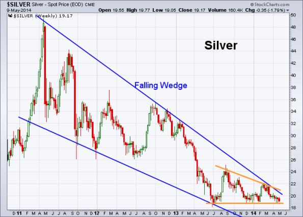 Silver 5-9-2014