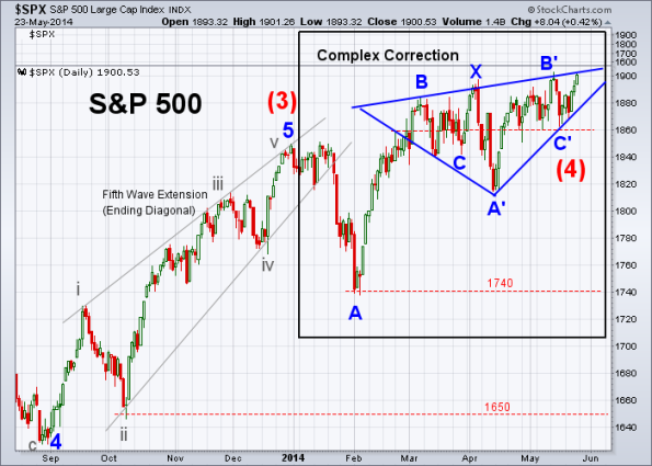 SPX Elliott Wave 5-23-2014 (Daily)
