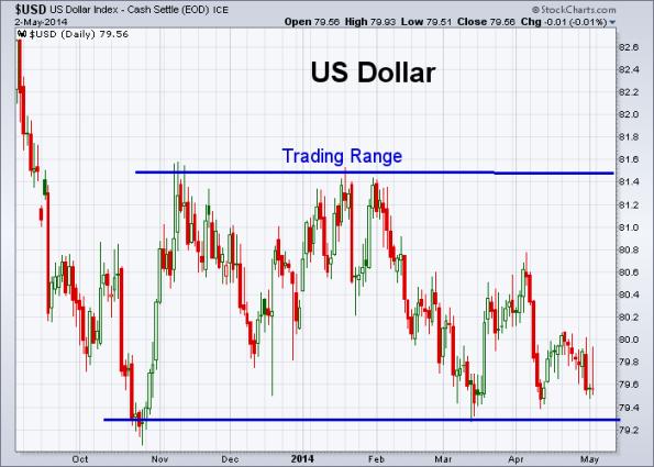 USD 5-2-2014