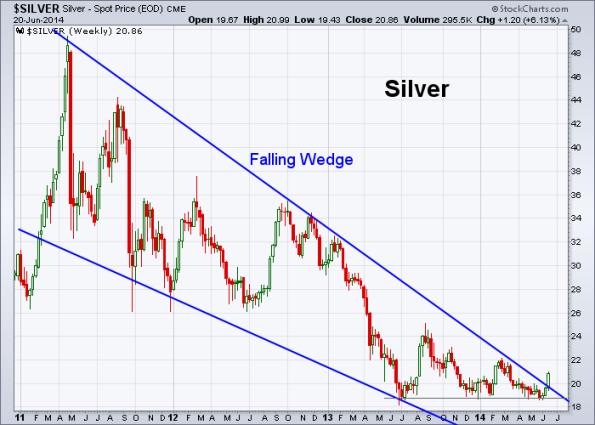 Silver 6-20-2014