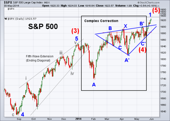 SPX Elliott Wave 5-30-2014 (Daily) A