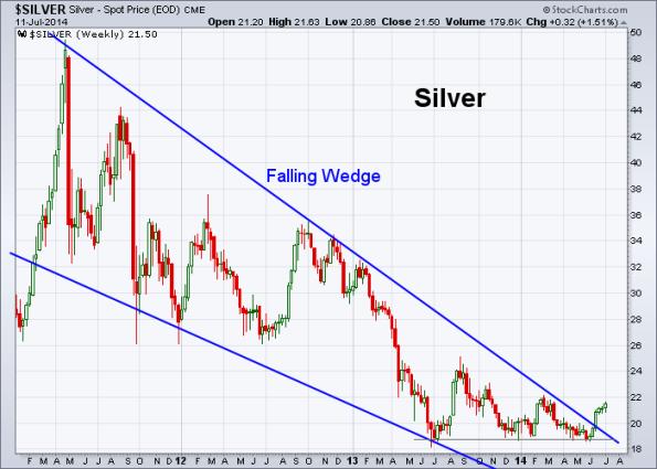 Silver 7-11-2014