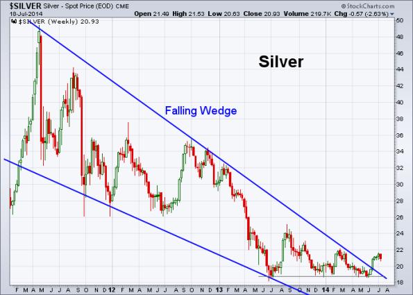 Silver 7-18-2014