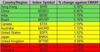 Global Markets 8-15-2014