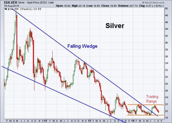 Silver 8-15-2014