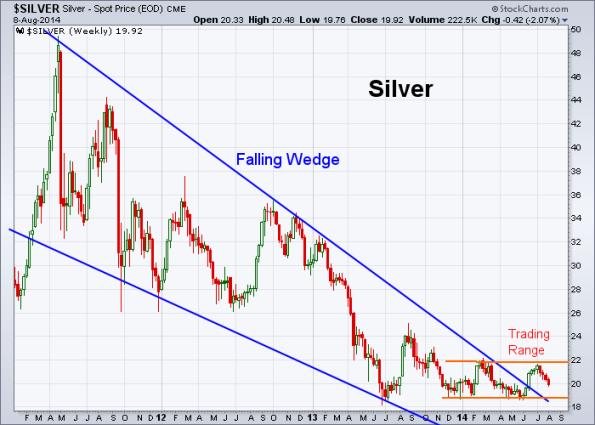 Silver 8-8-2014