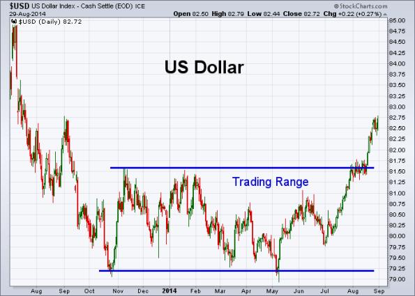 USD 8-29-2014