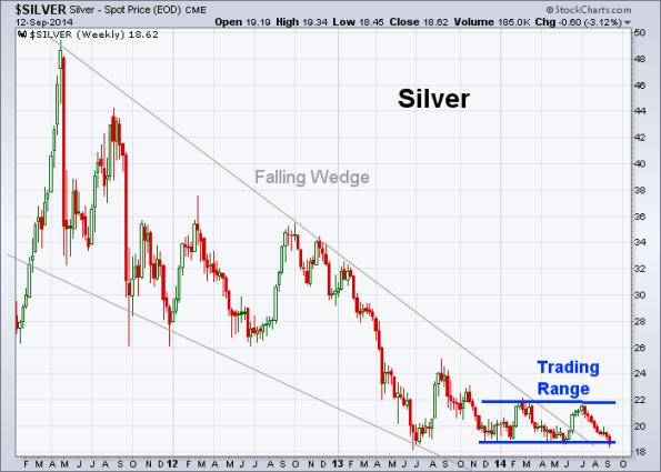 Silver 9-12-2014
