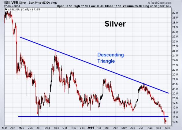 Silver 9-26-2014