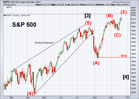 SPX Elliott Wave 9-19-2014 (Daily)