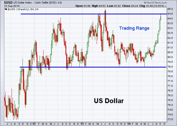 USD 9-12-2014