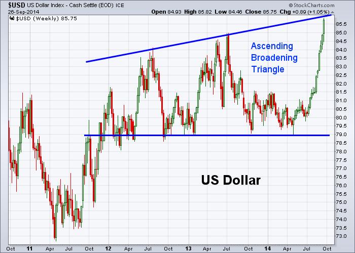 USD 9-26-2014